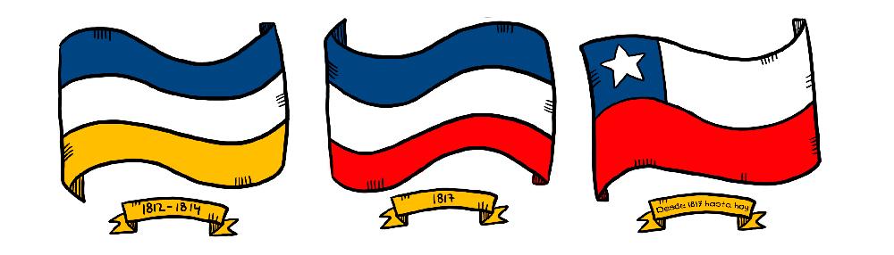 Bicentenario de la bandera Chilena
